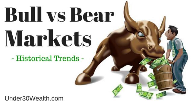 bull-bear-market-stocks
